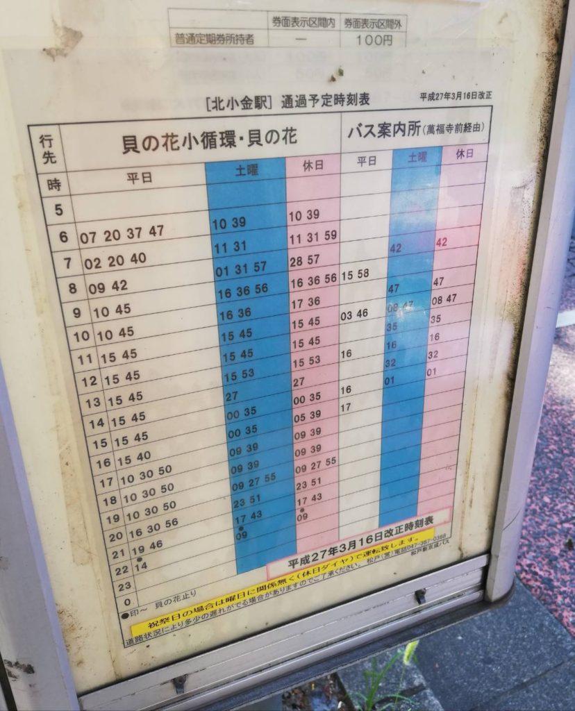 時刻表バス北小金テラスモール松戸