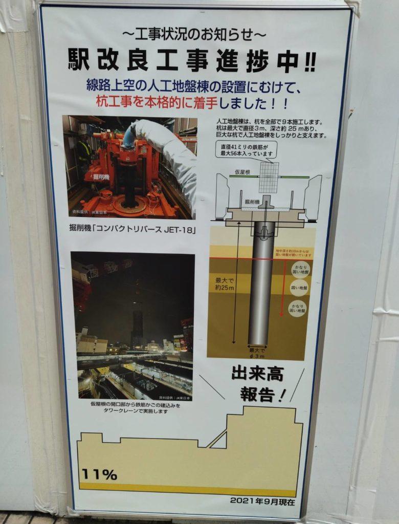 松戸駅ビル建設2021年9月駅改良工事