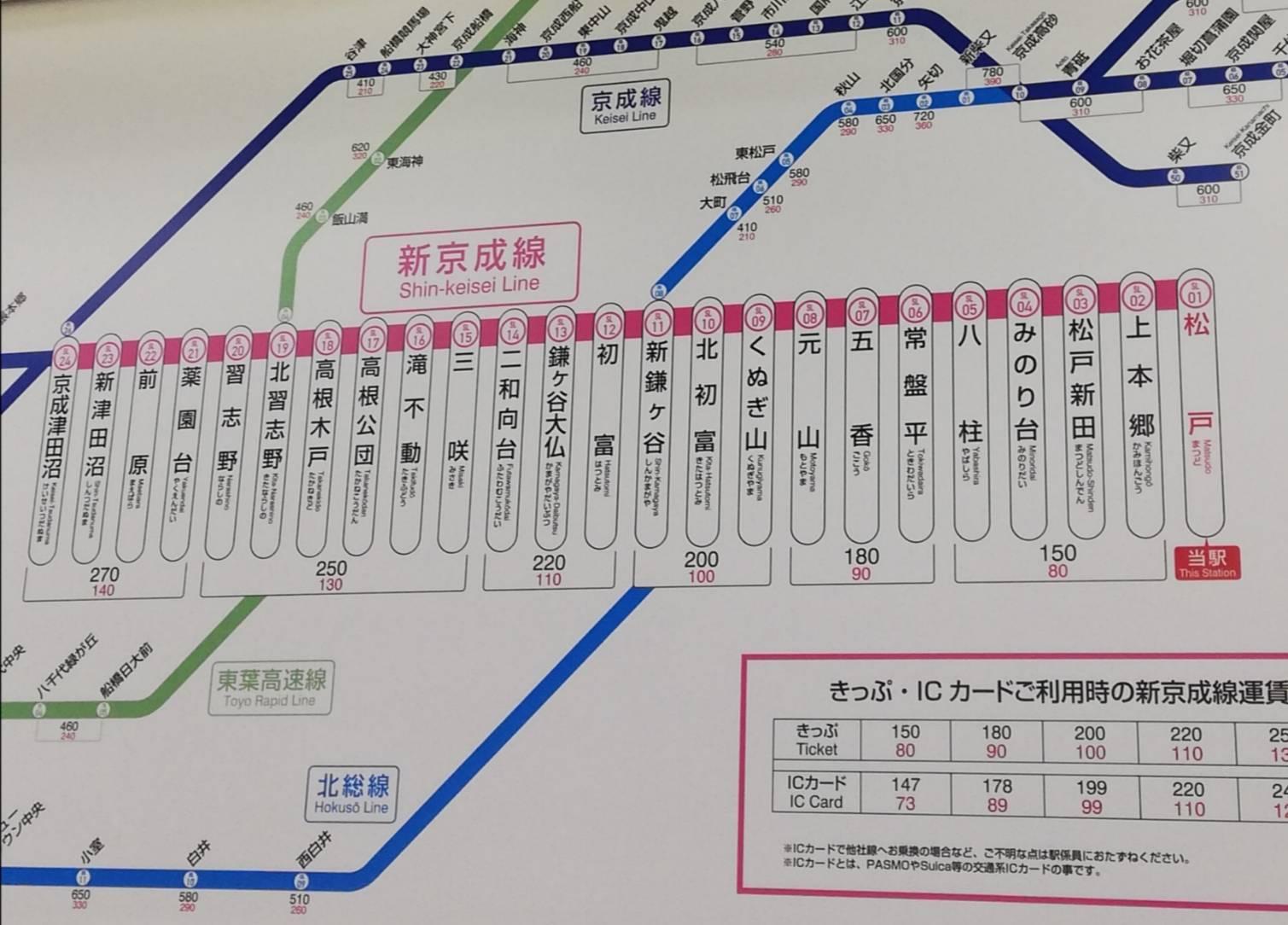 新京成線おでかけきっぷ年末年始2020